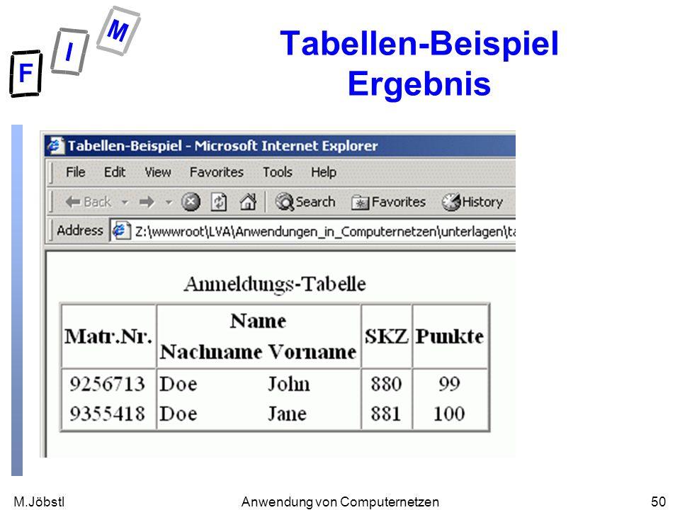 M.Jöbstl50Anwendung von Computernetzen Tabellen-Beispiel Ergebnis
