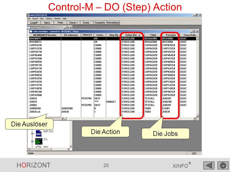 HORIZONT 21 XINFO ® Control-M – Set Var Welche Jobs verwenden eine Date- Variable