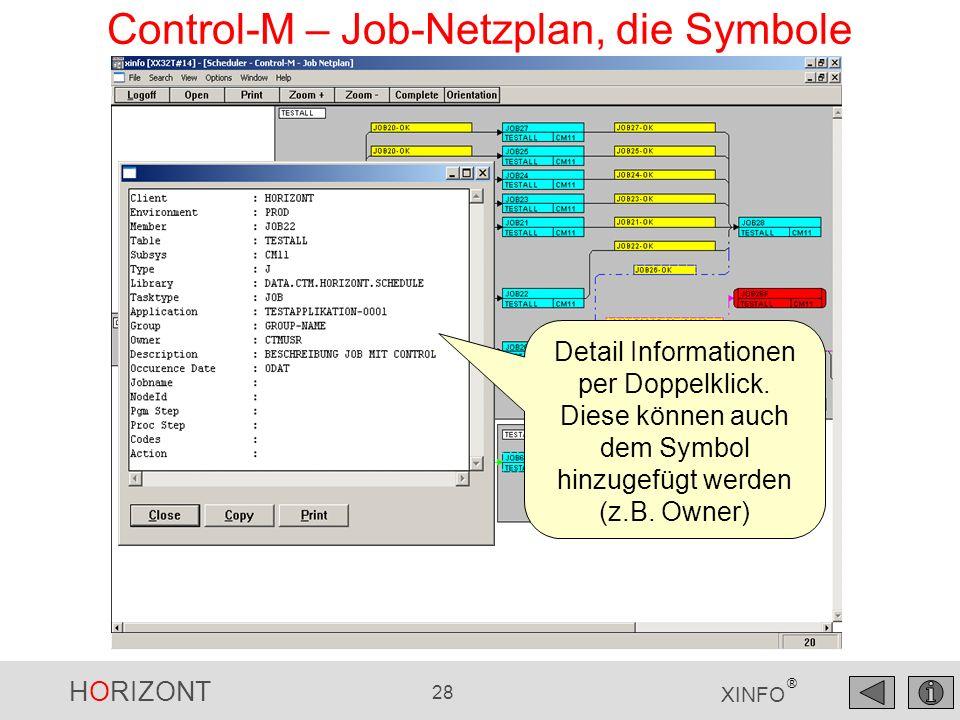 HORIZONT 29 XINFO ® Control-M – Job-Netzplan, die Symbole Optional Farben, Form, Inhalte der Symbole anpassen