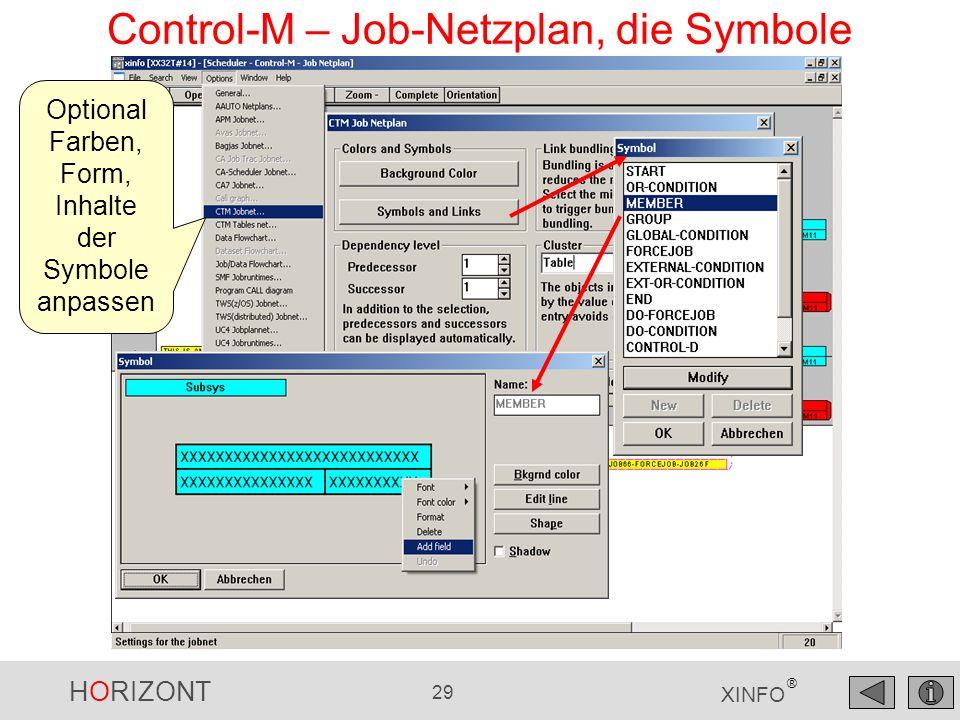 HORIZONT 30 XINFO ® Control-M – Job-Netzplan, die Symbole Group Anfang Group Ende (generiertes Dummy- Symbol zur Bildung der Abhängigkeiten)