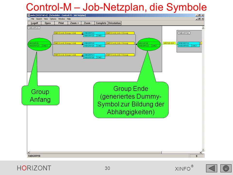 HORIZONT 31 XINFO ® Control-M – Job-Netzplan, die Symbole Control-D Reports mit Abängigkeiten zu Control-M Jobs