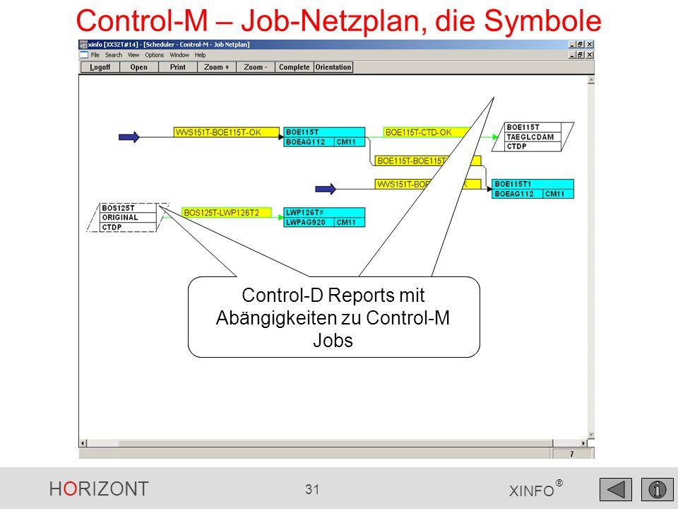 HORIZONT 32 XINFO ® Control-M – Job-Netzplan, die Linien Condition Global Condition (von Control-M zu Control-M) Externe Condition (von Table zu Table) OR-Condition DO-Condition