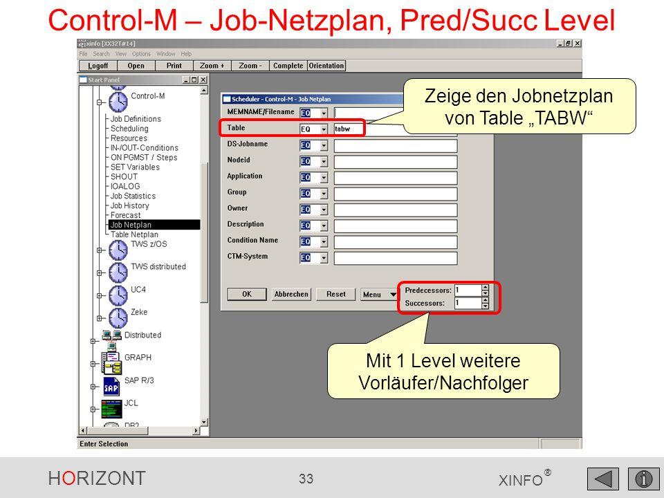 HORIZONT 34 XINFO ® Control-M – Job-Netzplan, Pred/Succ Level Vorgänger-Level 1 Nachfolger-Level 1 Auswahl, Table TABW