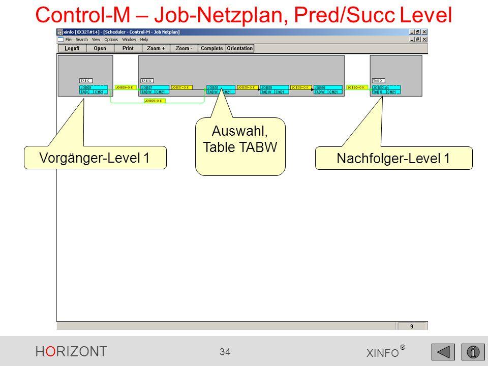 HORIZONT 35 XINFO ® Control-M – Job-Netzplan, Pred/Succ Level Rechte Maus, Pred/Succ Netzplan