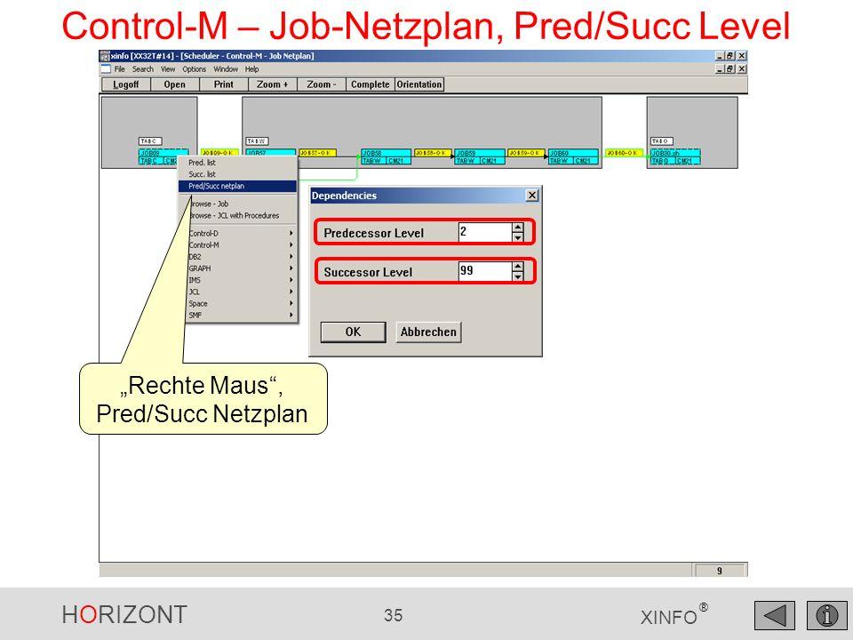 HORIZONT 36 XINFO ® Control-M – Job-Netzplan XINFO bietet Control-M übergreifende und gut lesbare Jobnetzpläne 2 Level Vorgänger und alle Nachfolger des Ausgangsjobs