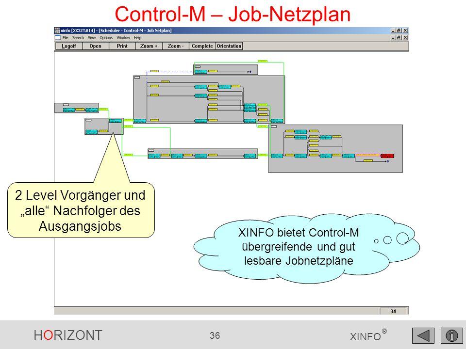 HORIZONT 37 XINFO ® Control-M – Job-Netzplan In großen Netzen hilft die Suchfunktion