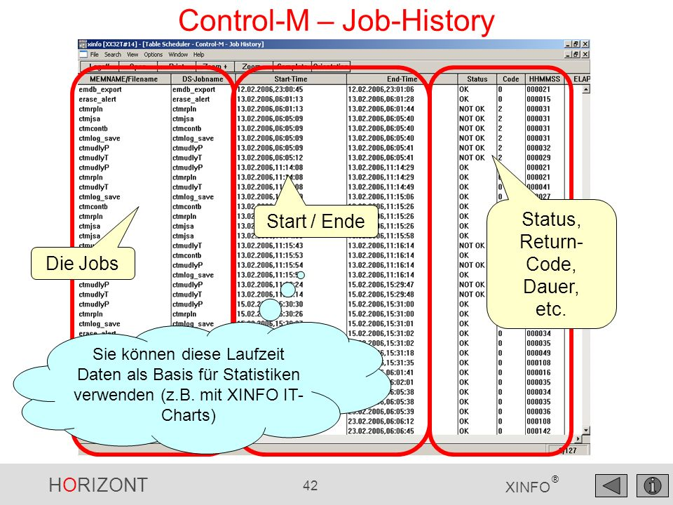 HORIZONT 43 XINFO ® Control-M – Job-History Detail Informationen per Doppelklick