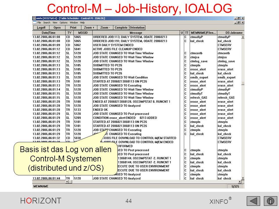 HORIZONT 45 XINFO ® Control-M – IOALOG Dadurch können Sie sehr schnell nach Strings in Messages (aller Control-Ms) suchen, z.B.