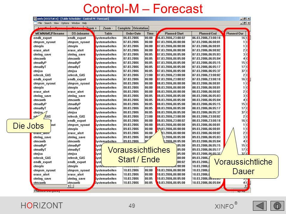 HORIZONT 50 XINFO ® Control-M – Job-Statistik Die durchschnittlichen Laufzeiten aus den Control-M Statistik Tables bzw.