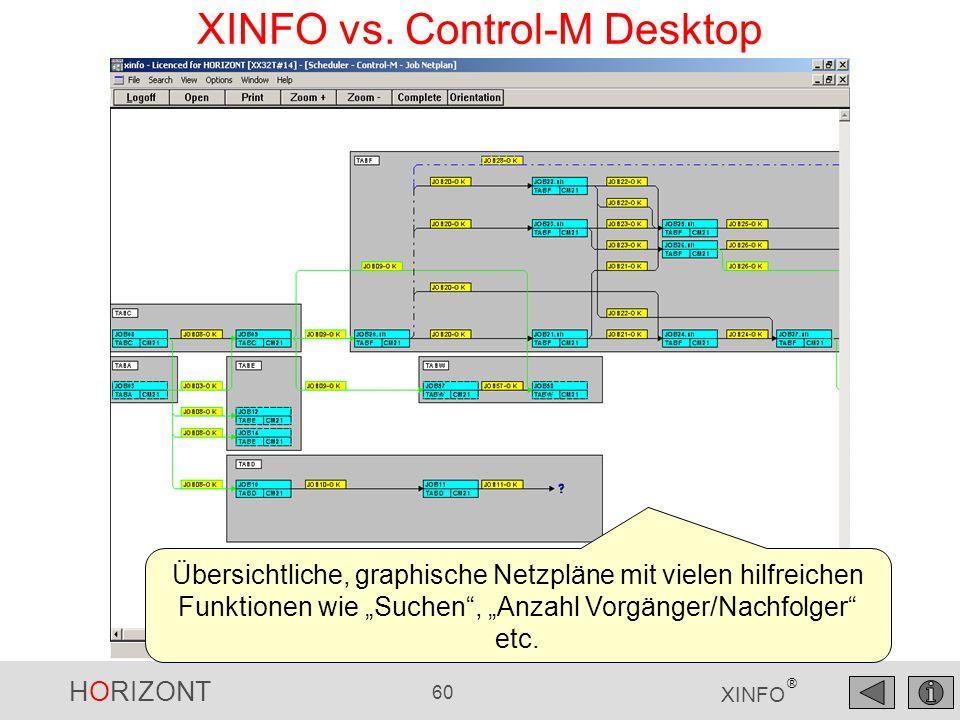 HORIZONT 61 XINFO ® XINFO vs.