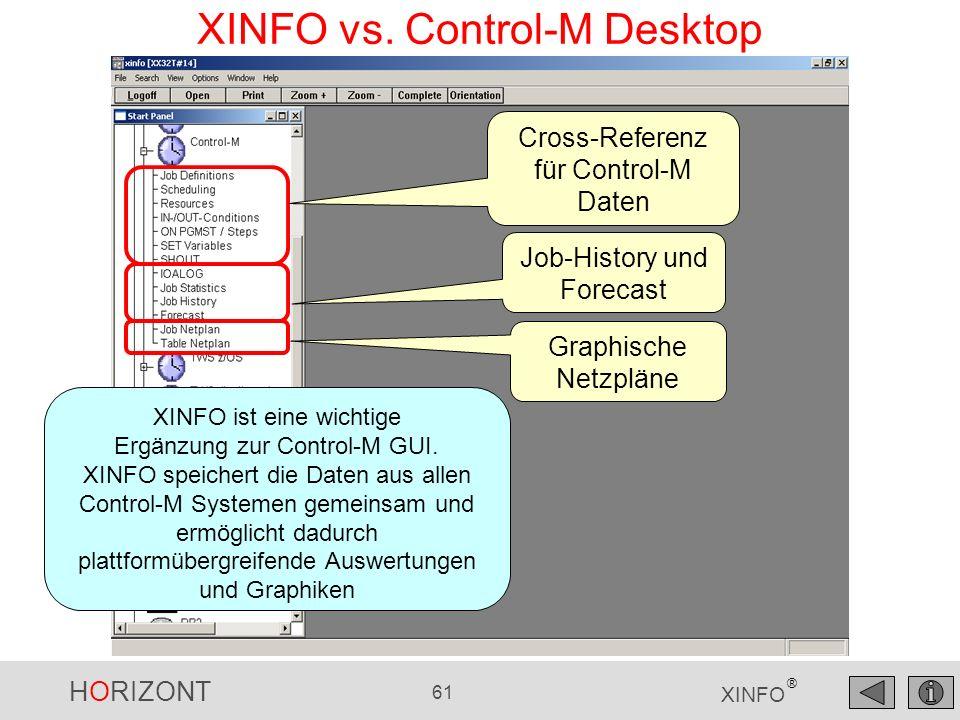 HORIZONT 62 XINFO ® Neu in XINFO 3.1 (Sep.