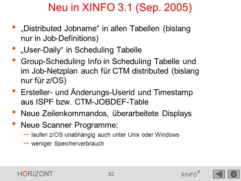 HORIZONT 63 XINFO ® Neu in XINFO 3.2 (Feb.