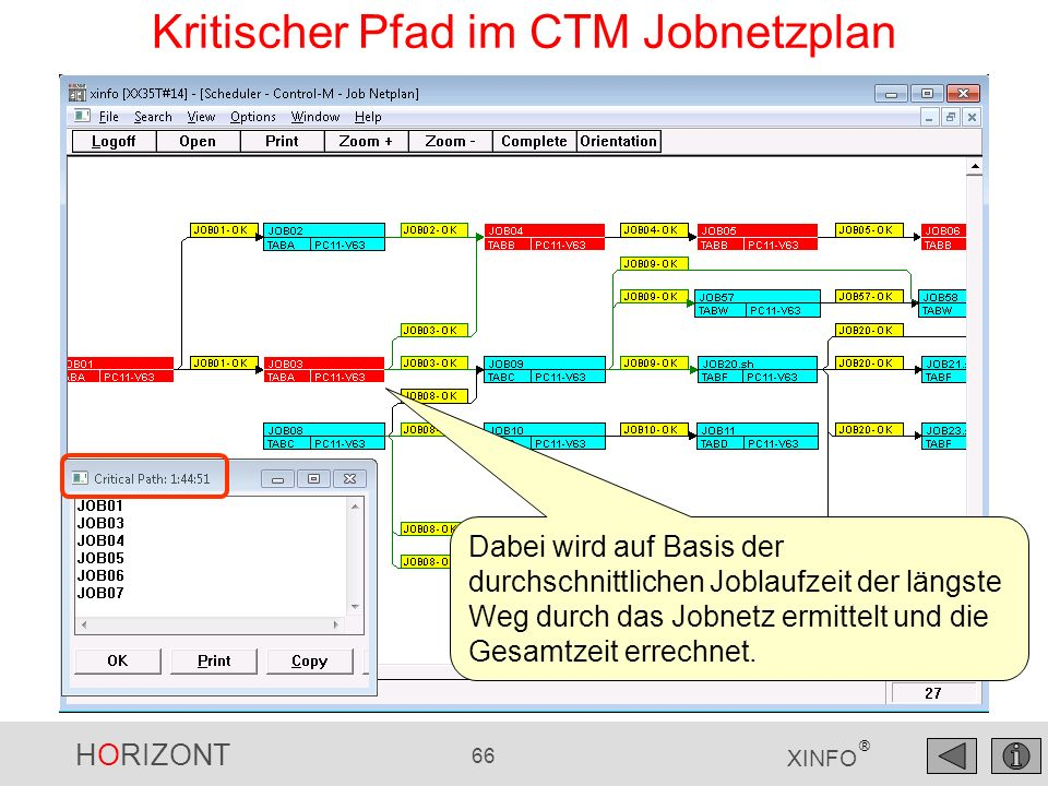 HORIZONT 67 XINFO ® Control-M Barchart Im Joblaufzeiten Barchart können zum Jobnamen Application, Group oder Table mit angezeigt werden XINFO.INI: [GRAPHCTMRUNTIME] FIELDS= APPLICATION;JOB