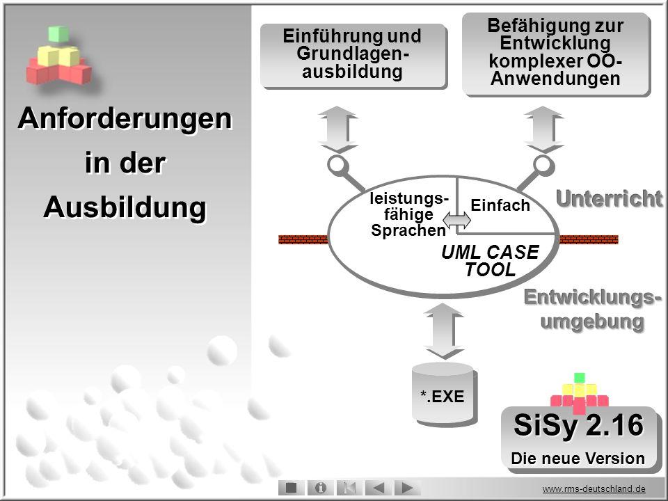 www.rms-deutschland.de Entwicklungs- umgebung UnterrichtUnterricht *.EXE Einführung und Grundlagen- ausbildung Befähigung zur Entwicklung komplexer OO- Anwendungen SiSy 2.16 Die neue Version SiSy 2.16 Die neue Version Anforderungen in der Ausbildung Einfach UML CASE TOOL leistungs- fähige Sprachen