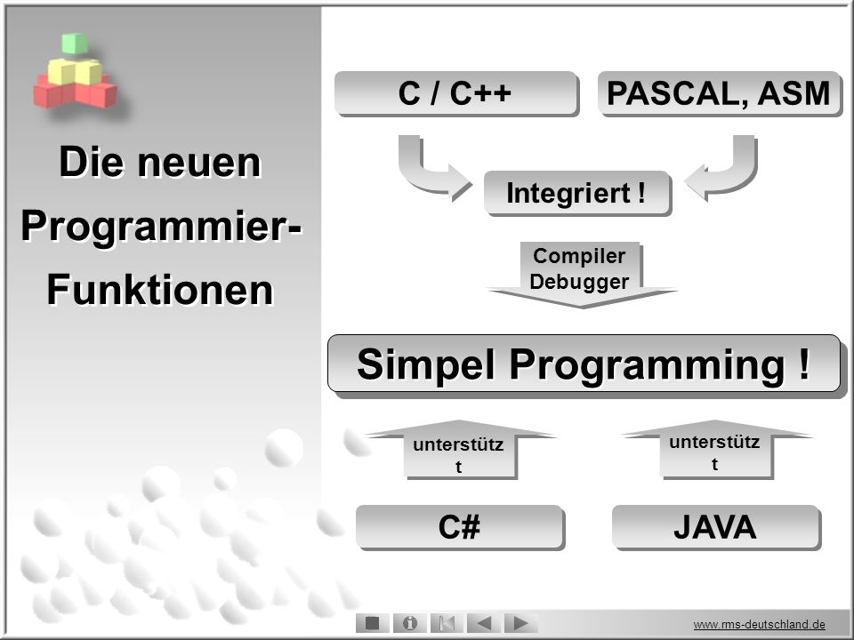 www.rms-deutschland.de Integriert .C / C++ PASCAL, ASM Simpel Programming .
