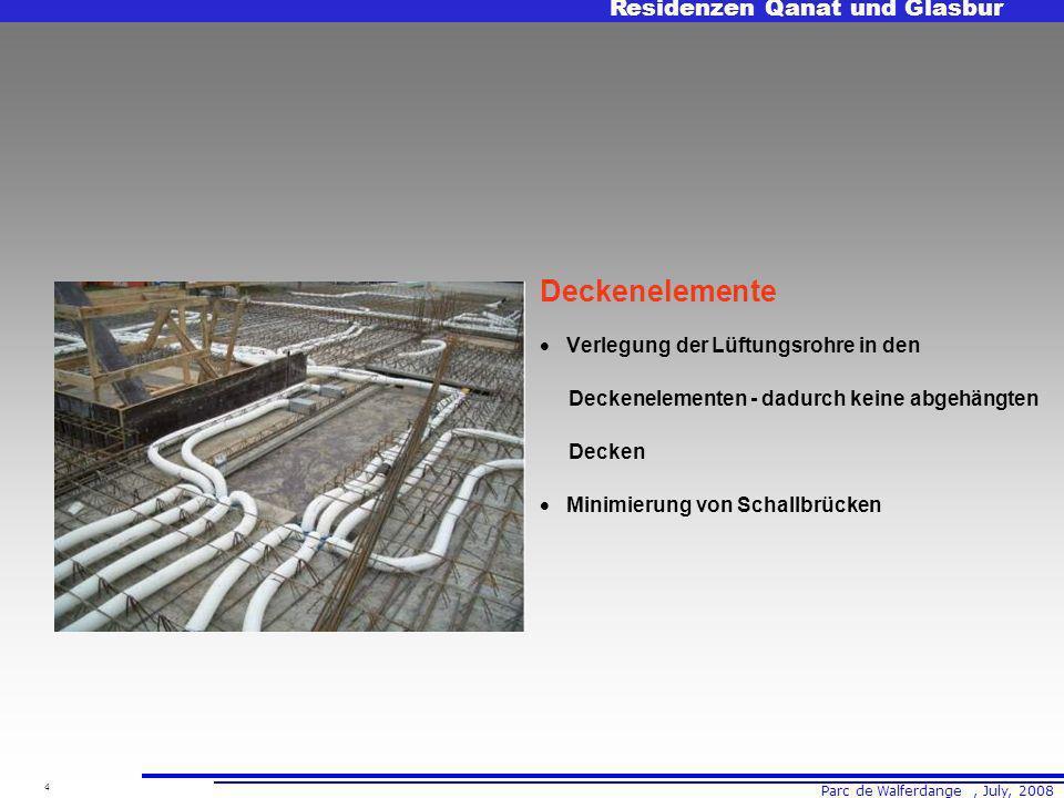 Parc de Walferdange, July, 2008 Residenzen Qanat und Glasbur 4 Deckenelemente Verlegung der Lüftungsrohre in den Deckenelementen - dadurch keine abgehängten Decken Minimierung von Schallbrücken