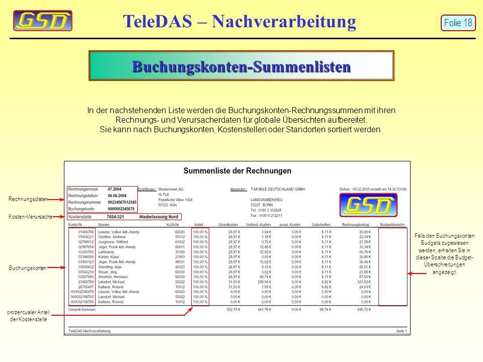 Buchungskonten-Summenlisten TeleDAS – Nachverarbeitung Buchungskonten prozentualer Anteil der Kostenstelle Kosten-Verursacher Rechnungsdaten Falls den Buchungskonten Budgets zugewiesen werden, erhalten Sie in dieser Spalte die Budget- Überschreitungen angezeigt.