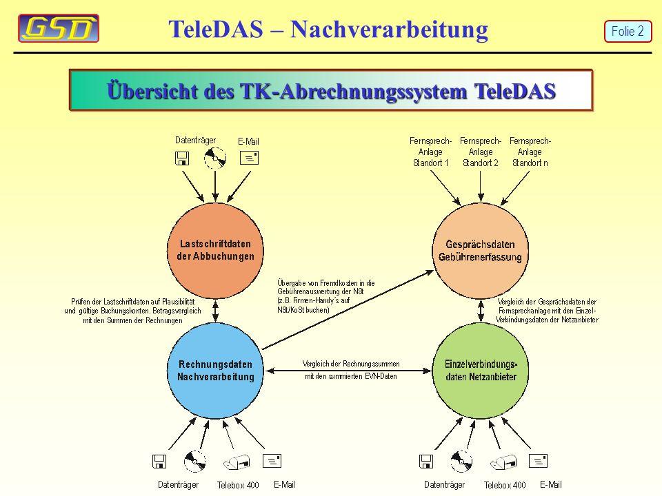 Rechnungsprüfung mit EVN-Summen TeleDAS – Nachverarbeitung Zusätzlich zur Festlegung der auszugebenden Konten können Rundungstoleranzen (±0,01) berücksichtigt sowie bestimmte Artikel von der Prüfung ausgenommen werden.