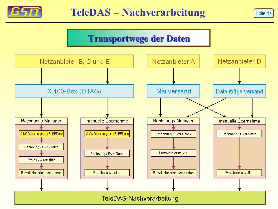 Transportwege der Daten TeleDAS – Nachverarbeitung Folie 47