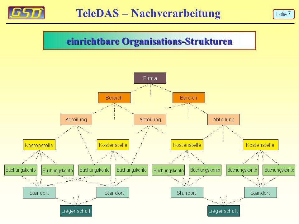 einrichtbare Organisations-Strukturen TeleDAS – Nachverarbeitung Folie 7