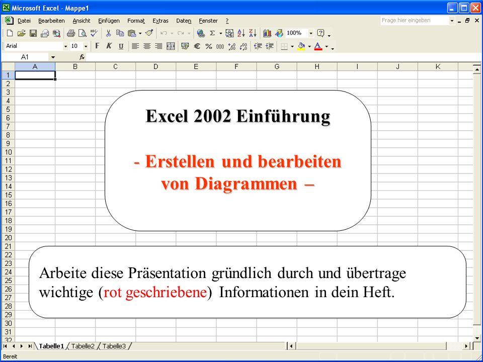 Excel 2002 Einführung - Erstellen und bearbeiten von Diagrammen – Arbeite diese Präsentation gründlich durch und übertrage wichtige (rot geschriebene)