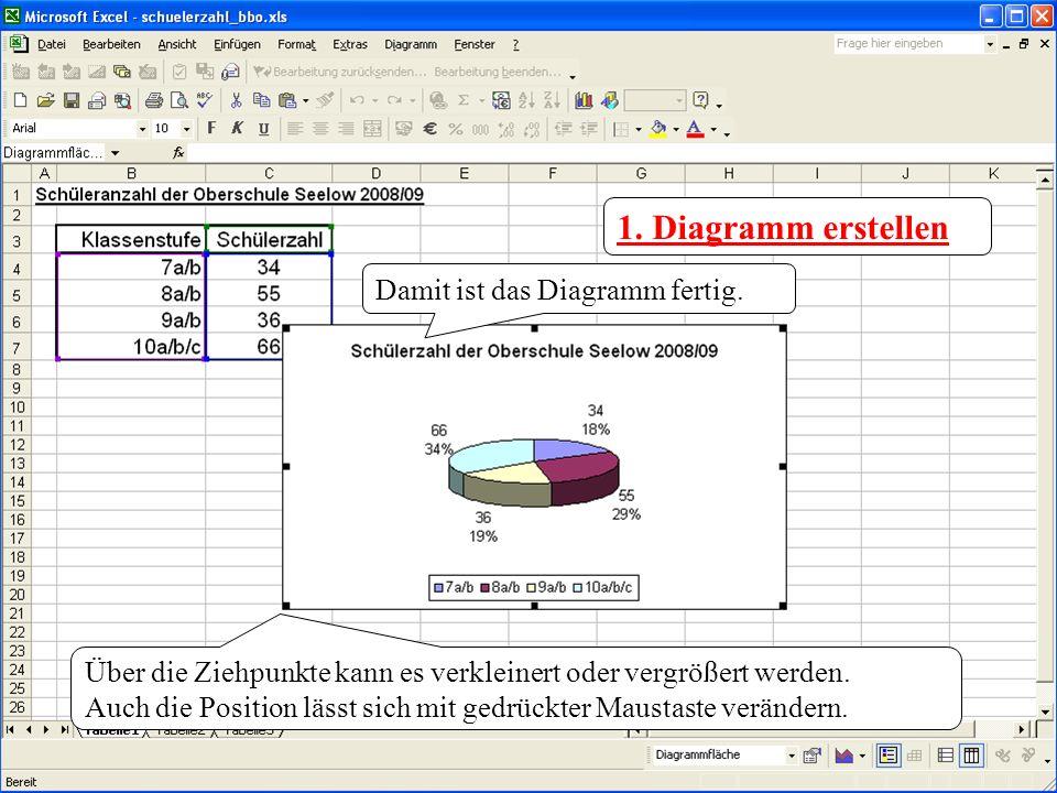 1. Diagramm erstellen Damit ist das Diagramm fertig. Über die Ziehpunkte kann es verkleinert oder vergrößert werden. Auch die Position lässt sich mit