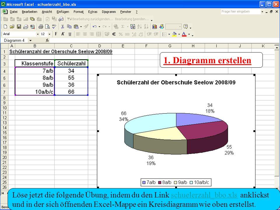 1. Diagramm erstellen Löse jetzt die folgende Übung, indem du den Link schuelerzahl_bbo.xls anklickst und in der sich öffnenden Excel-Mappe ein Kreisd