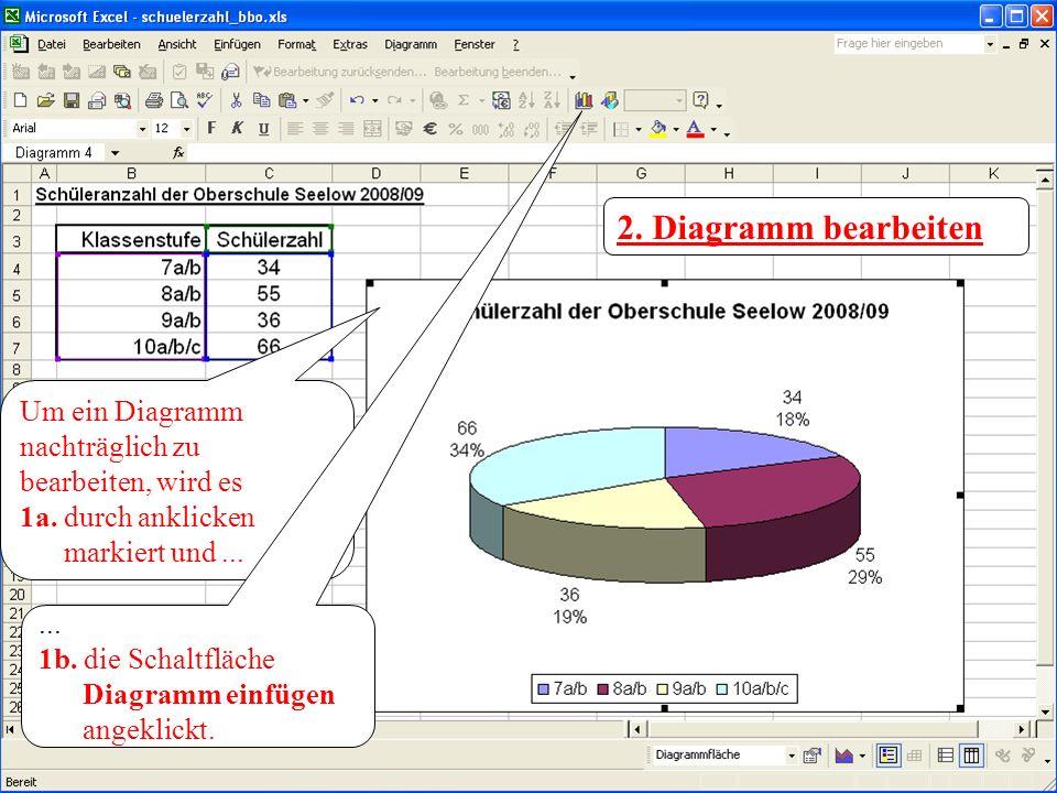 2. Diagramm bearbeiten Um ein Diagramm nachträglich zu bearbeiten, wird es 1a. durch anklicken markiert und...... 1b. die Schaltfläche Diagramm einfüg
