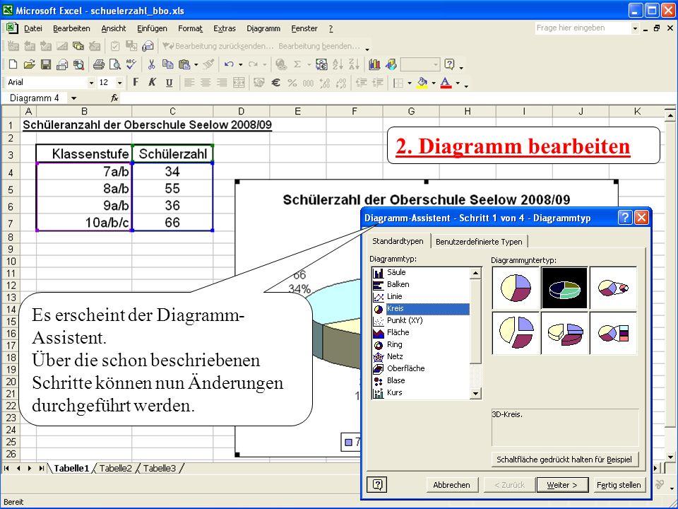 2. Diagramm bearbeiten Es erscheint der Diagramm- Assistent. Über die schon beschriebenen Schritte können nun Änderungen durchgeführt werden.