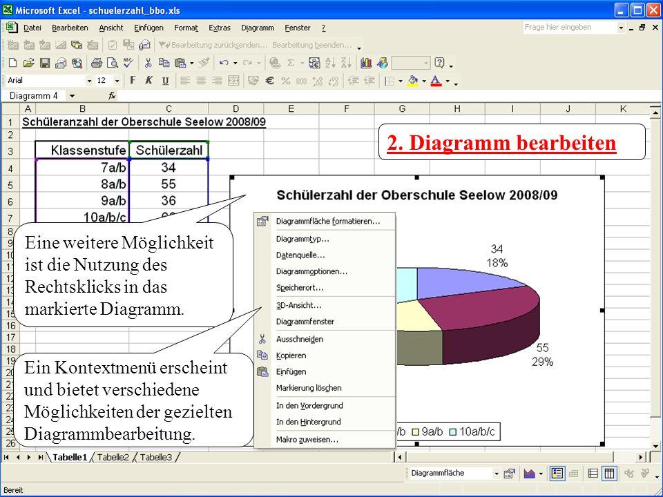 2. Diagramm bearbeiten Eine weitere Möglichkeit ist die Nutzung des Rechtsklicks in das markierte Diagramm. Ein Kontextmenü erscheint und bietet versc