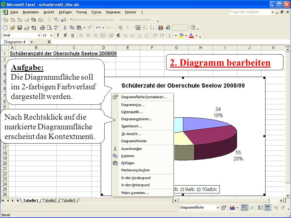 2. Diagramm bearbeiten Nach Rechtsklick auf die markierte Diagrammfläche erscheint das Kontextmenü. Aufgabe: Die Diagrammfläche soll im 2-farbigen Far