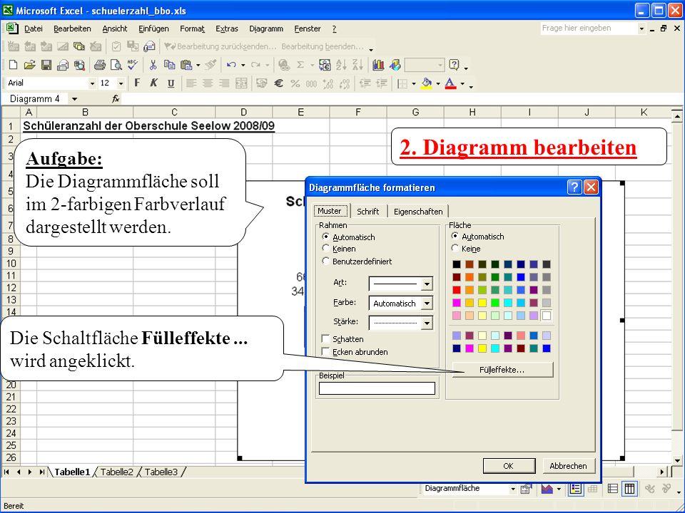 2. Diagramm bearbeiten Aufgabe: Die Diagrammfläche soll im 2-farbigen Farbverlauf dargestellt werden. Die Schaltfläche Fülleffekte... wird angeklickt.