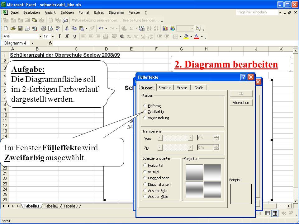 2. Diagramm bearbeiten Aufgabe: Die Diagrammfläche soll im 2-farbigen Farbverlauf dargestellt werden. Im Fenster Fülleffekte wird Zweifarbig ausgewähl