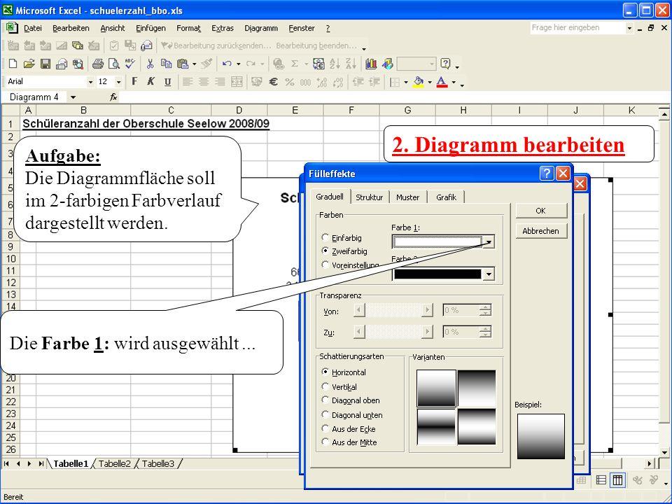 2. Diagramm bearbeiten Aufgabe: Die Diagrammfläche soll im 2-farbigen Farbverlauf dargestellt werden. Die Farbe 1: wird ausgewählt...