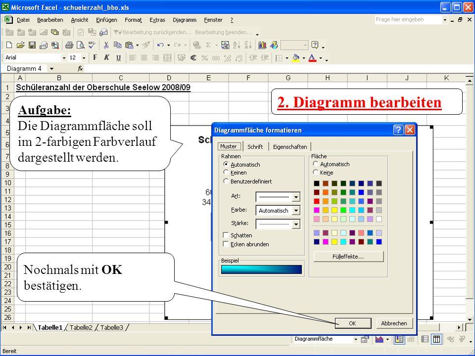 2. Diagramm bearbeiten Aufgabe: Die Diagrammfläche soll im 2-farbigen Farbverlauf dargestellt werden. Nochmals mit OK bestätigen.