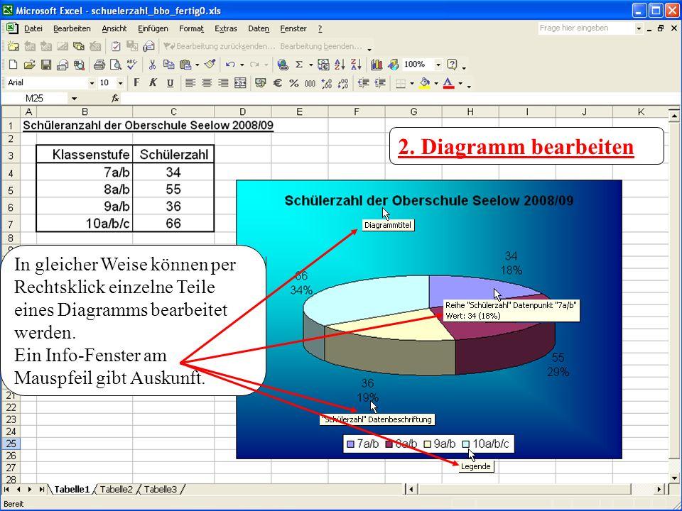 2. Diagramm bearbeiten In gleicher Weise können per Rechtsklick einzelne Teile eines Diagramms bearbeitet werden. Ein Info-Fenster am Mauspfeil gibt A