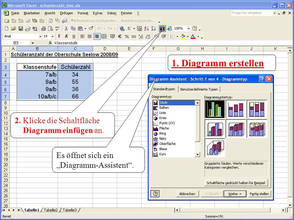 2. Klicke die Schaltfläche Diagramm einfügen an. 1. Diagramm erstellen Es öffnet sich ein Diagramm-Assistent.