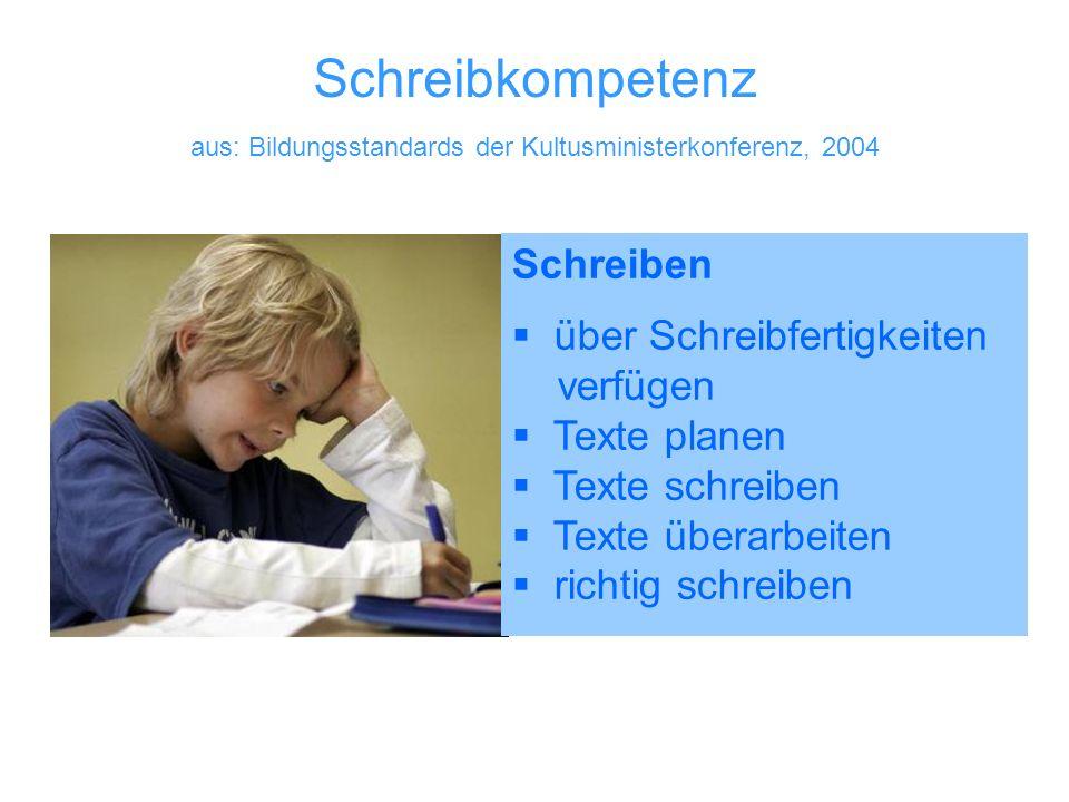 Schreibkompetenz aus: Bildungsstandards der Kultusministerkonferenz, 2004 Schreiben über Schreibfertigkeiten verfügen Texte planen Texte schreiben Tex