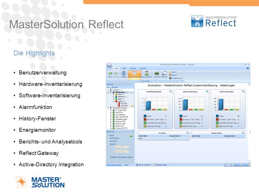 MasterSolution Reflect Die Highlights Benutzerverwaltung Hardware-Inventarisierung Software-Inventarisierung Alarmfunktion History-Fenster Energiemoni