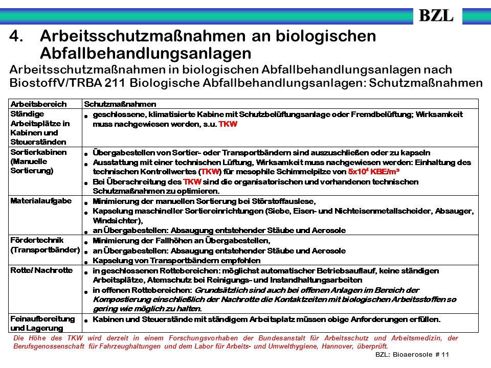 BZL: Bioaerosole # 11 4.Arbeitsschutzmaßnahmen an biologischen Abfallbehandlungsanlagen Arbeitsschutzmaßnahmen in biologischen Abfallbehandlungsanlage