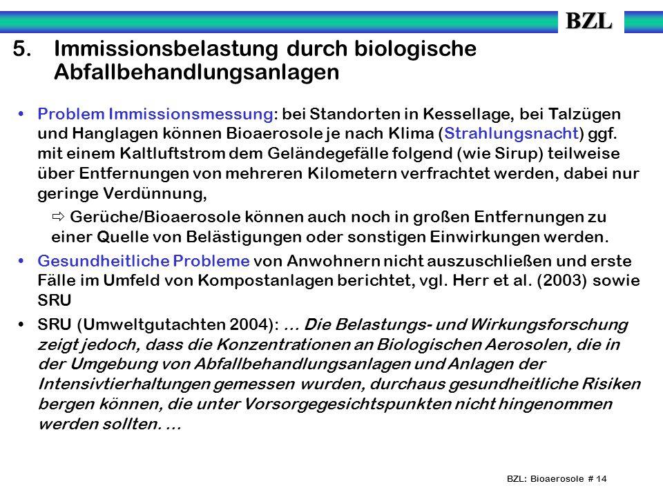 BZL: Bioaerosole # 14 5.Immissionsbelastung durch biologische Abfallbehandlungsanlagen Problem Immissionsmessung: bei Standorten in Kessellage, bei Ta