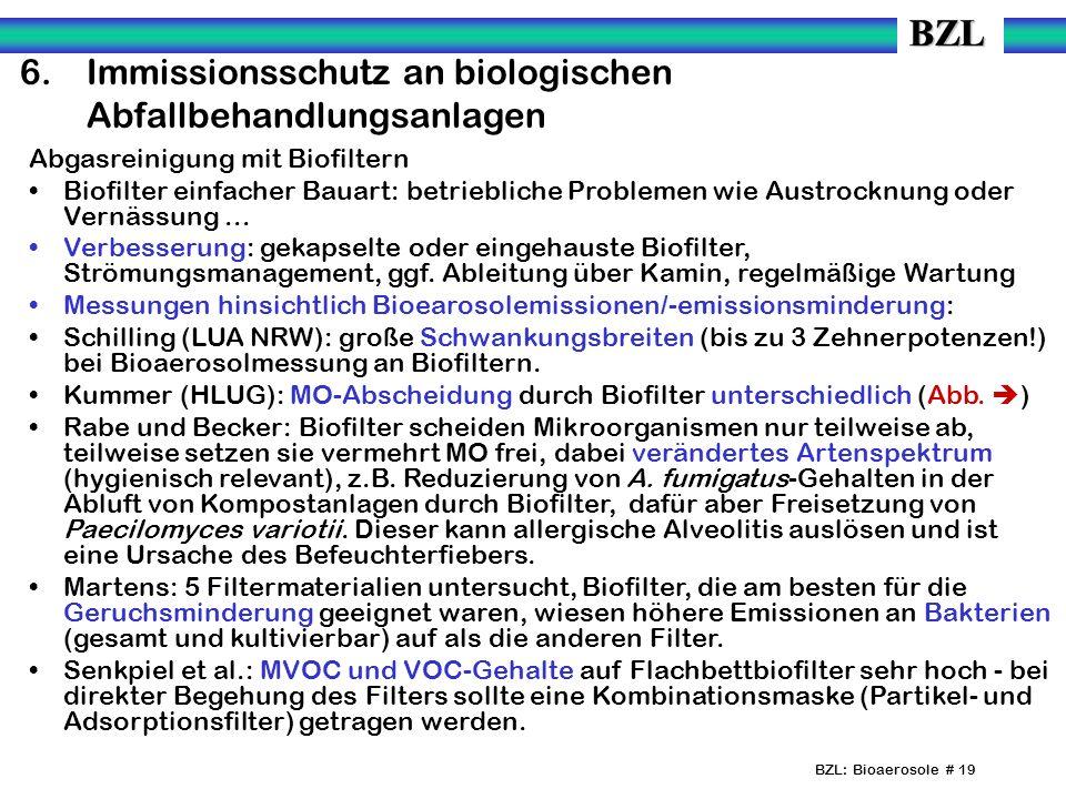 BZL: Bioaerosole # 19 6.Immissionsschutz an biologischen Abfallbehandlungsanlagen Abgasreinigung mit Biofiltern Biofilter einfacher Bauart: betriebliche Problemen wie Austrocknung oder Vernässung...