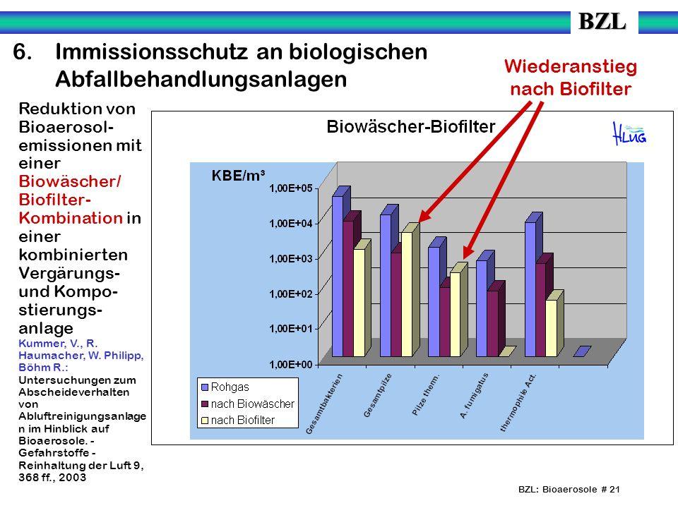 BZL: Bioaerosole # 21 6.Immissionsschutz an biologischen Abfallbehandlungsanlagen Reduktion von Bioaerosol- emissionen mit einer Biowäscher/ Biofilter- Kombination in einer kombinierten Vergärungs- und Kompo- stierungs- anlage Kummer, V., R.