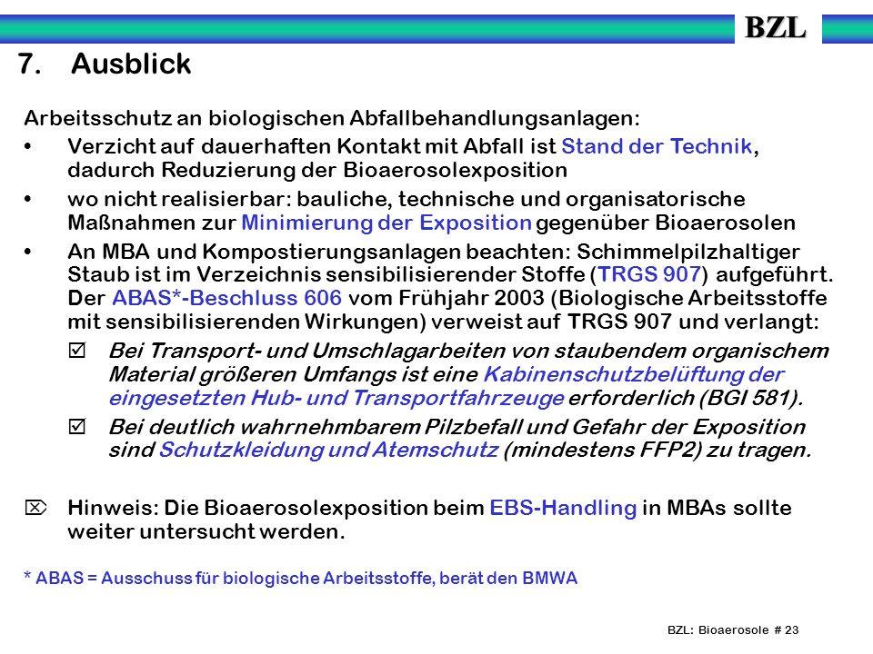 BZL: Bioaerosole # 23 7.Ausblick Arbeitsschutz an biologischen Abfallbehandlungsanlagen: Verzicht auf dauerhaften Kontakt mit Abfall ist Stand der Tec
