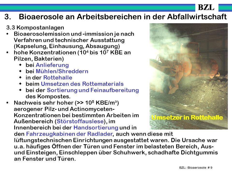 BZL: Bioaerosole # 9 3.Bioaerosole an Arbeitsbereichen in der Abfallwirtschaft 3.3 Kompostanlagen Bioaerosolemission und -immission je nach Verfahren