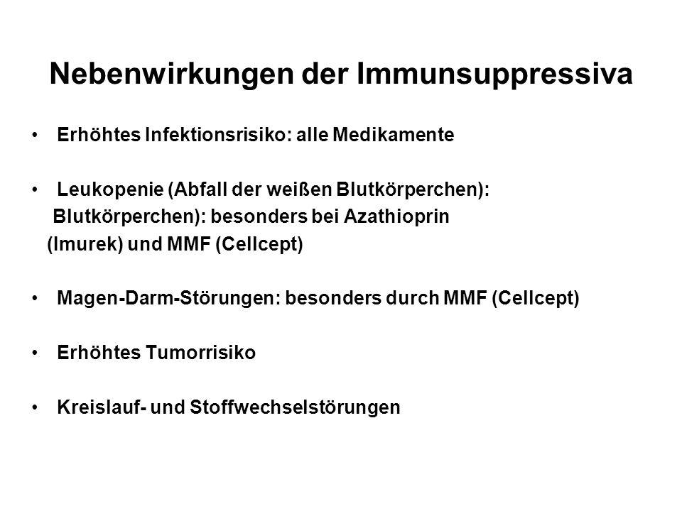 Nebenwirkungen der Immunsuppressiva Erhöhtes Infektionsrisiko: alle Medikamente Leukopenie (Abfall der weißen Blutkörperchen): Blutkörperchen): besond