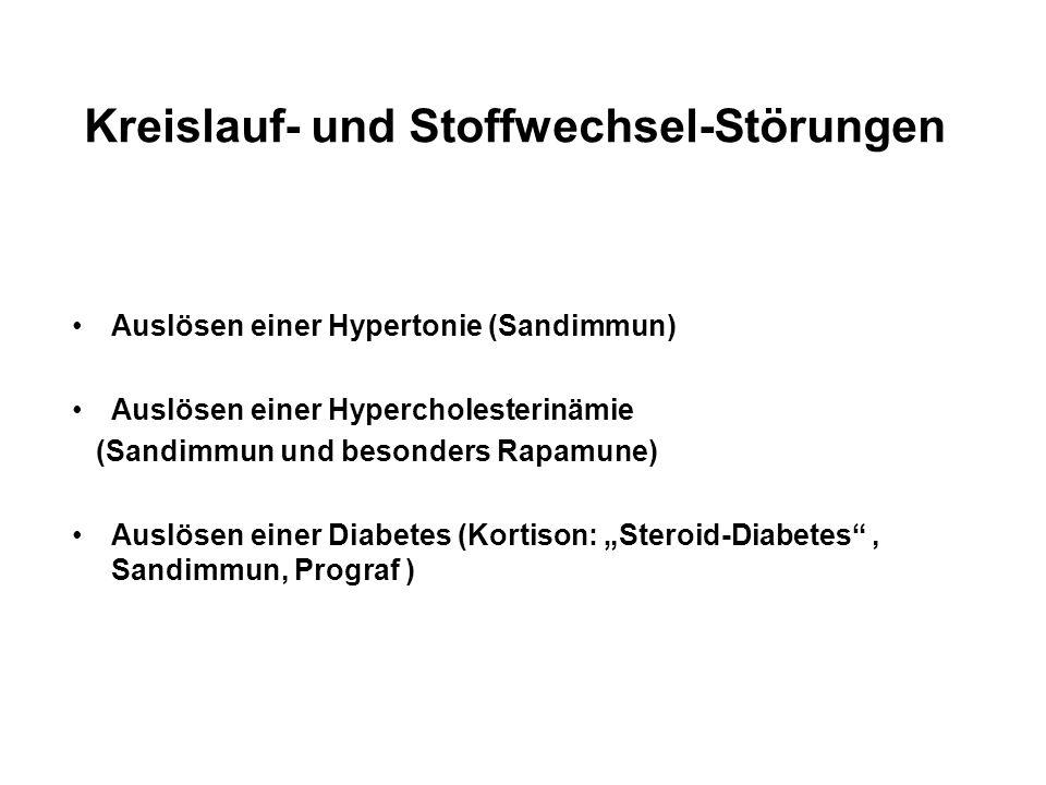 Kreislauf- und Stoffwechsel-Störungen Auslösen einer Hypertonie (Sandimmun) Auslösen einer Hypercholesterinämie (Sandimmun und besonders Rapamune) Aus