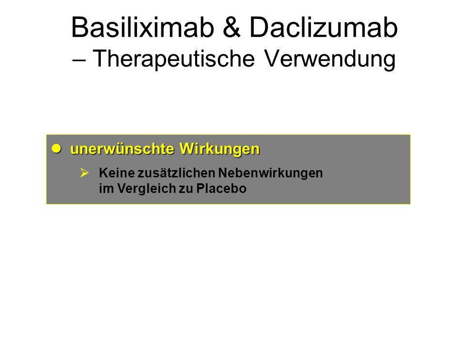unerwünschte Wirkungen unerwünschte Wirkungen Keine zusätzlichen Nebenwirkungen im Vergleich zu Placebo Basiliximab & Daclizumab – Therapeutische Verw