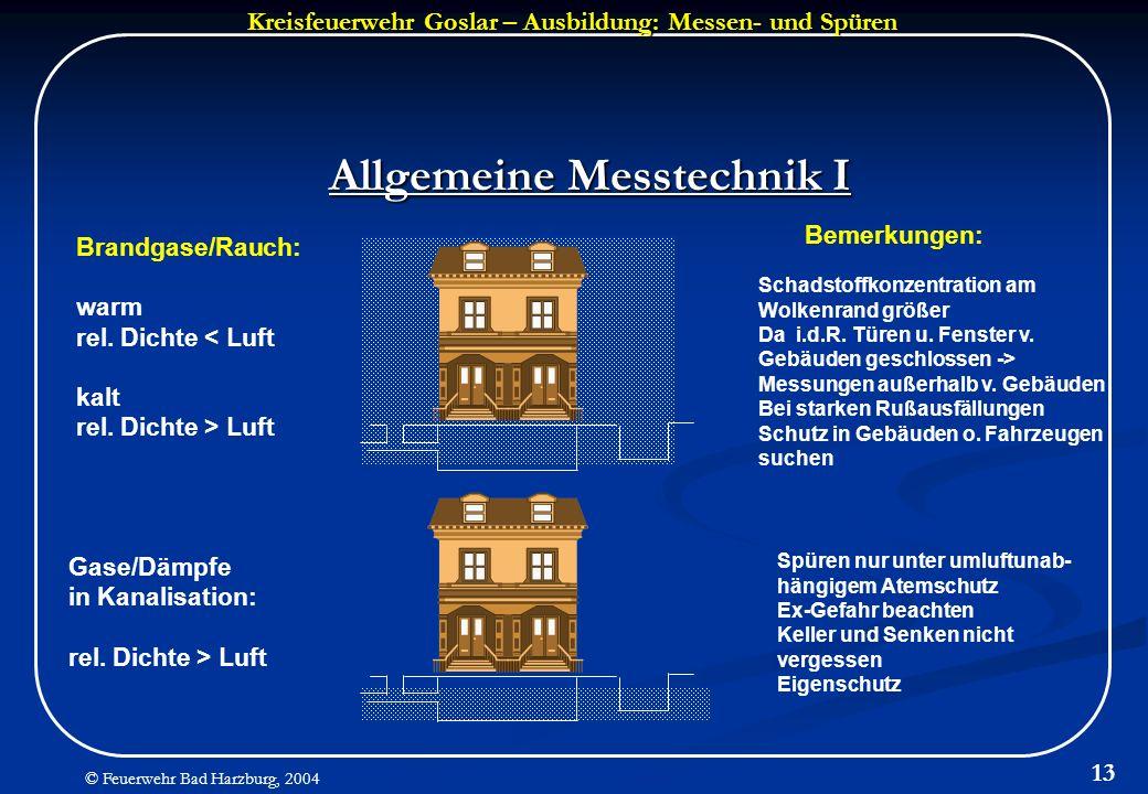 Kreisfeuerwehr Goslar – Ausbildung: Messen- und Spüren © Feuerwehr Bad Harzburg, 2004 13 Allgemeine Messtechnik I Brandgase/Rauch: warm rel. Dichte <
