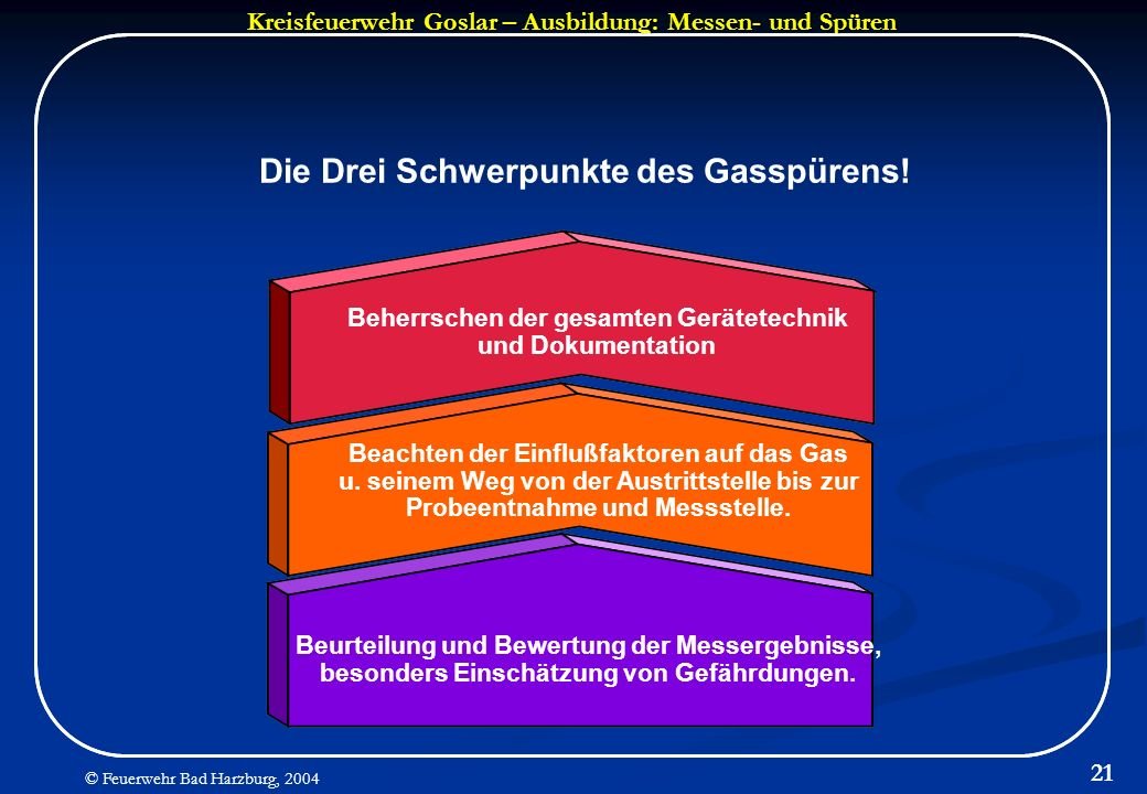 Kreisfeuerwehr Goslar – Ausbildung: Messen- und Spüren © Feuerwehr Bad Harzburg, 2004 21 Beherrschen der gesamten Gerätetechnik und Dokumentation Beac